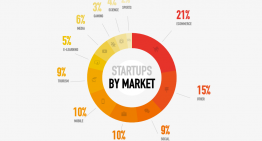 Startup Jobs in Barcelona – A Great Resource!