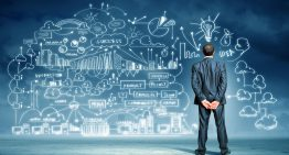 Developing Your Business Idea